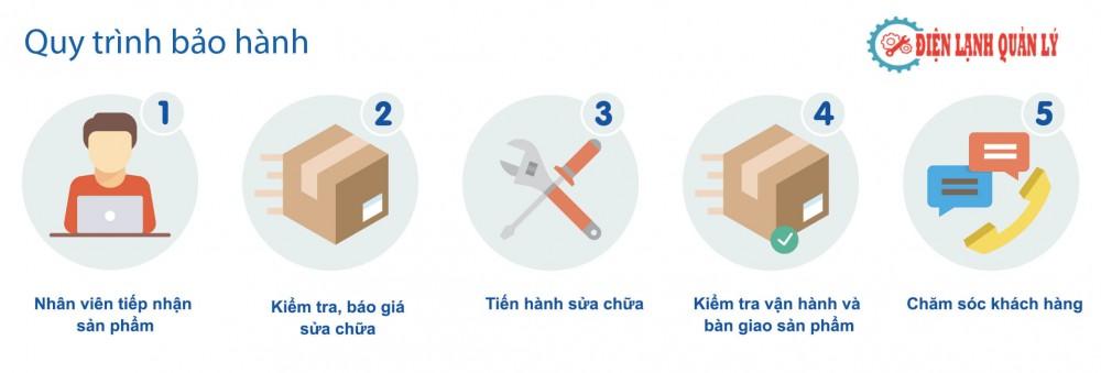 quy trình bảo hành