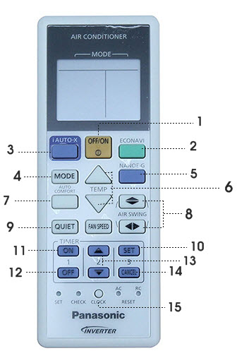 hướng dẫn sử dụng remote máy lạnh panasonic